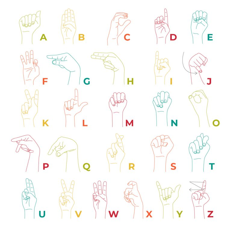 Alphabet in sign